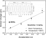 research:juh17:members:michael_lapsley:high_temperature_sensor.png