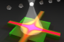 research:juh17:research:optofluidics.png
